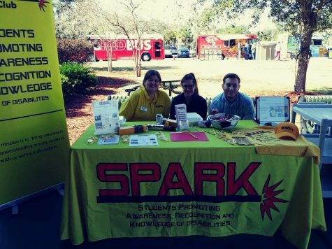 College students creating a SPARK